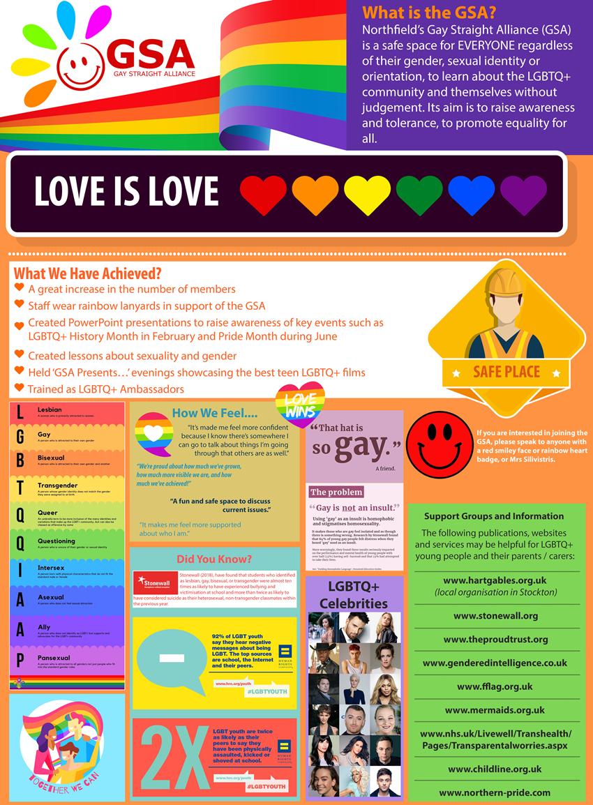 GSA Poster   website