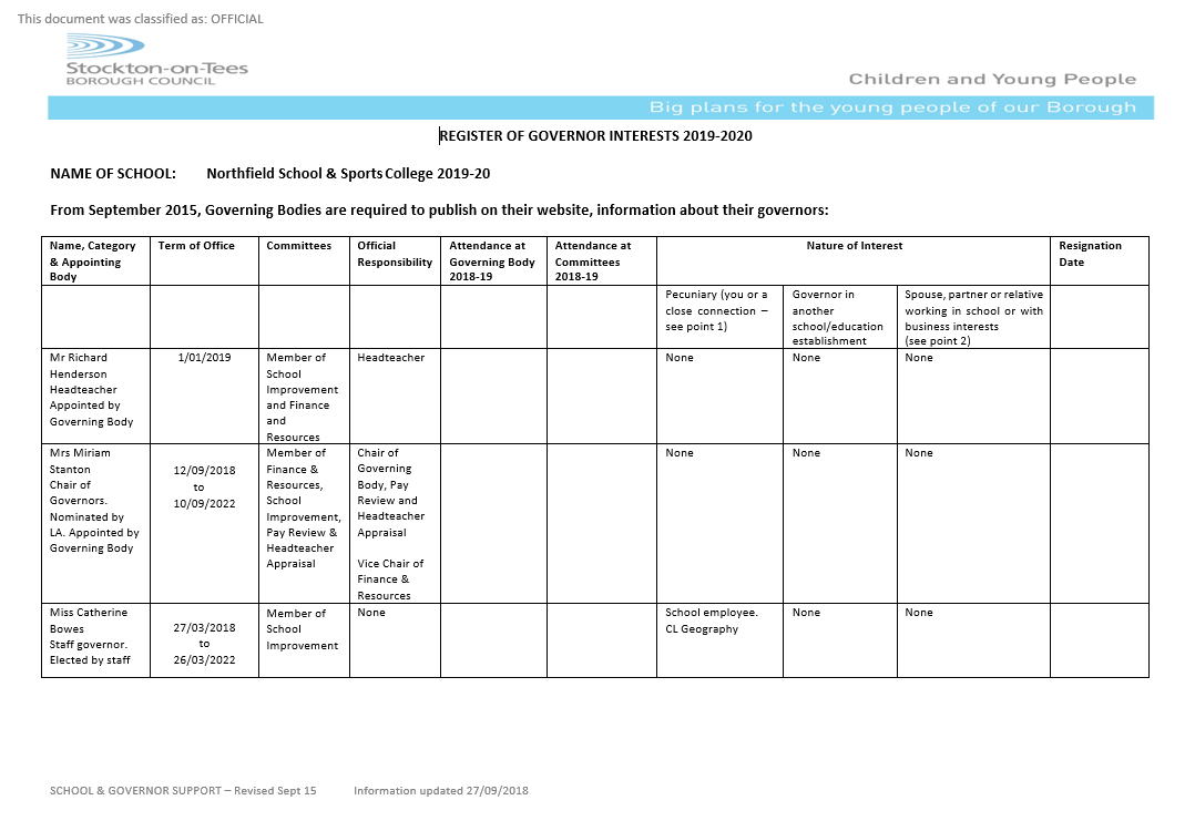 Register of Governor Interests Page 1