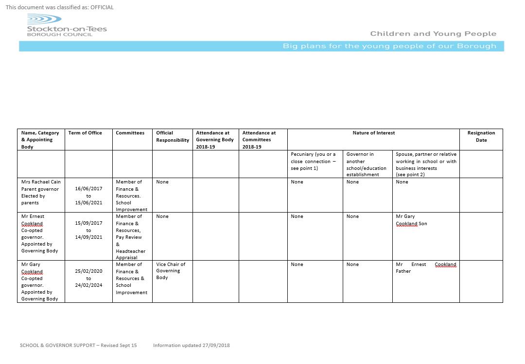 Register of governor interests page 2